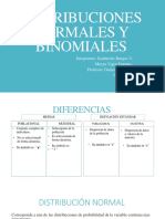 DISTRIBUCIONES NORMALES Y BINOMIALES 1.pptx