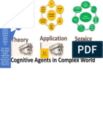 CognitiveA_ComplexSys.pptx