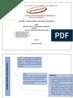 Contabilidad SUA VI_Actividad 11 Cuadro Sinoptico Como Trabajo Colaborativo_Introducción a La Contabilidad de Tributos