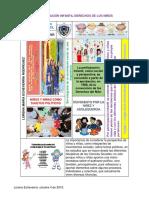 Participación Infantil-Derechos de los Niños