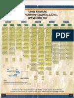 cursos-de-IE.pdf