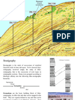 stratigraphy14.ppt