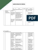 rancangan media pembelajaran.pdf