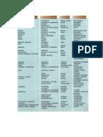 WORD FORMATION LIST.pdf
