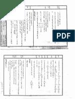 2BAC_SM_EB2_S2_Maths.pdf