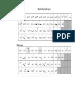 Phonetic KeyBoard.pdf