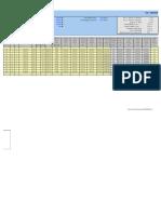 AASHTO GeoTechnical Design of Pile
