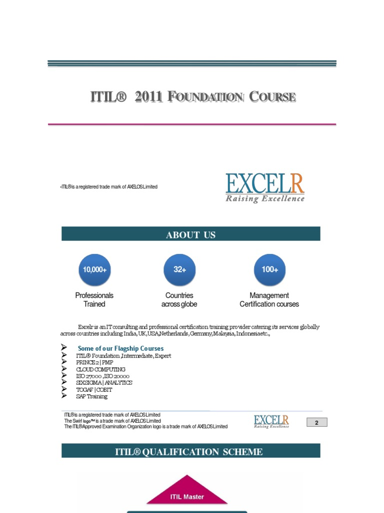 Itil F 2018 Itil It Service Management