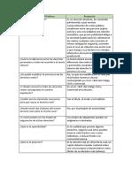 API 1 Privado 5 -