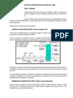 Métodos de Separación de Gases Del Aire.