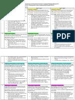 educ4831 - assignment 4   5 - long term program - chloe dunlop 2046935