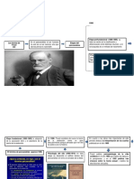 Modelos Psicodinámica Linea Del Tiempo