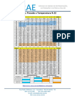 Tabela - Pressao x Temperatura R-22