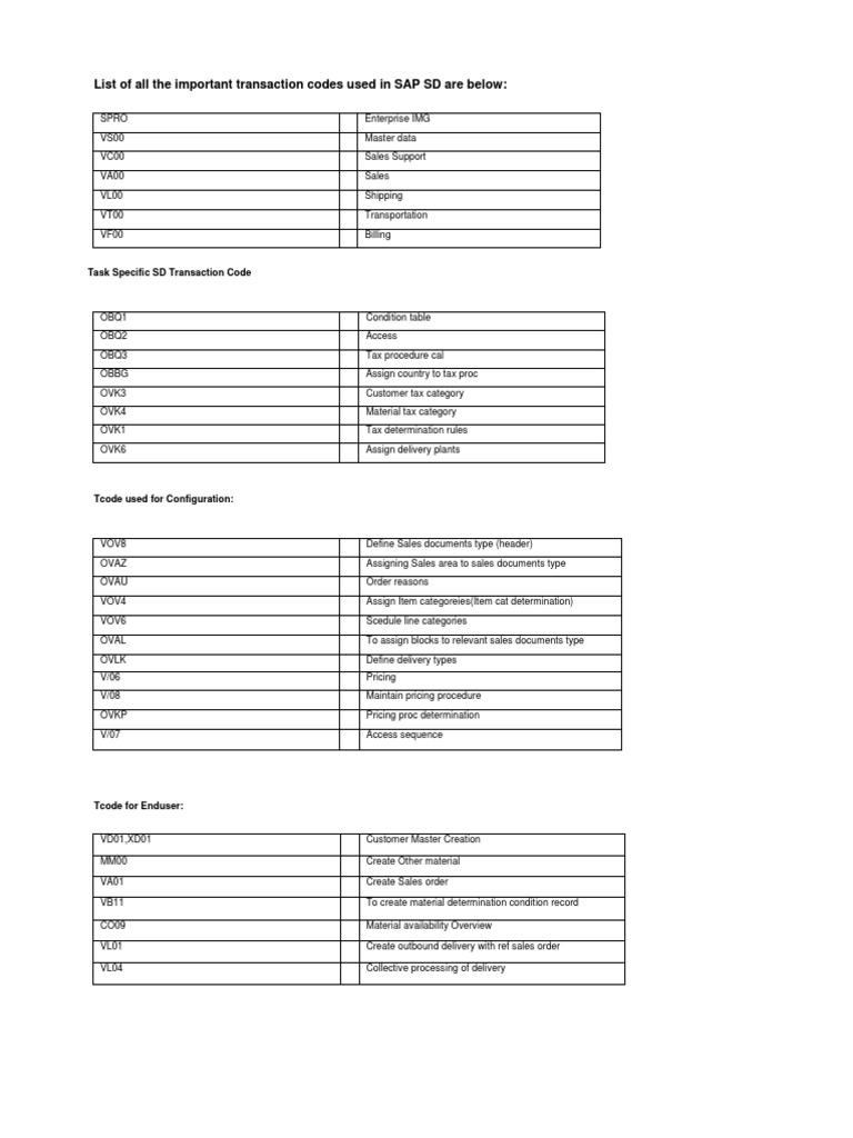 SDTcode pdf | Invoice | Business