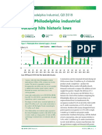 Q3 2018 Philadelphia Metro Industrial MarketView