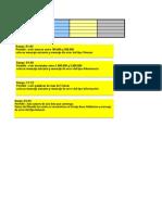 Practica Excel Avanzado I