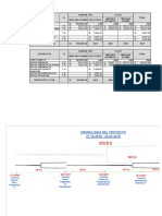 Cronograma de Ampliacion de Plazo x 488 Dc