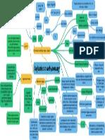 Mapa Conceptual Alojamiento de Página