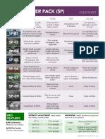 NATE Starter Pack Cheatsheet.pdf