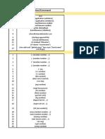 AutoCAD AutoLISP Functions_commands