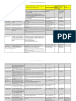 FINS OTBI Subject Area Documentation R 11