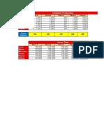 Ejercicio 2 - Resuelto Referencias Mixtas