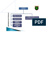 Sistema Identificacion Riesgos