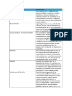 API 3 Derecho Privado 1 SIGLO 21