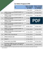 Batas Akhir Waktu Pengajuan SPM(1)