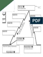 plot pyramid