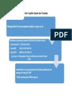 Alur Legalisir Ijazah dan Transkip.docx