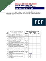 CARTA de Plamificacion de Eleccion Pastoral