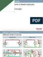 2 Handout Control-Concepts En