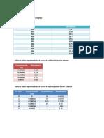 Practica2QAIII (1).docx