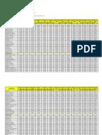 Data Ongkos Kirim Lampu Pedestrian-Taman Panasonic