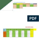 Data Siswa Sekolah Pkd Barat - Copy