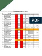 Laporan Rekapitulasi Pegawai Puskesmas Mekarpura (Kecamatan Pulau Laut Tengah) Juni 2018