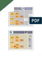 Mekanika Tanah (Bab III Klasifikasi Tanah).pdf