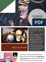 Concepciones Freudianas II