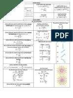 Tabla de Física - Parcial 1.docx