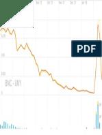bnc_chart
