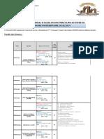 Placard Publicitaire Doctorat 2018