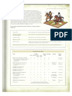 Hail Caesar - Army List Reduced 2