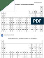 tabla de electronegatividades