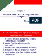 Str. Management Chapter 4