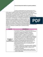 tabla  de seguimiento  del desarrollo infantil en la práctica pediátrica