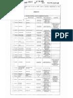 Resolucion 5521 2013 Anexo 01 Medicamentos