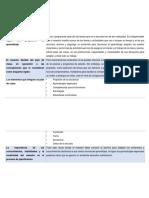 La Utilidad Del Plan de Clase Para Lograr Los Propósitos de Aprendizaje