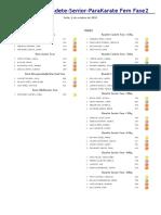 Liga 2018 Cadete-Senior-ParaKarate Fem Fase2