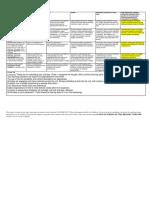 assignment 3 feedback chloe dunlop educ4725 assessment  3